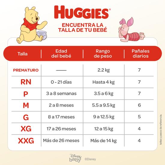 Pañales Huggies Natural Care Talla G, 100 uds